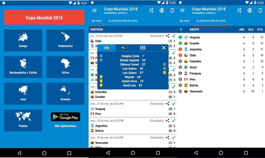 tabla-posiciones-rusa-2018