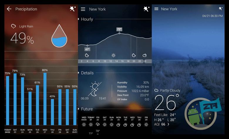 4-go-tiempo-prevision-y-widgets