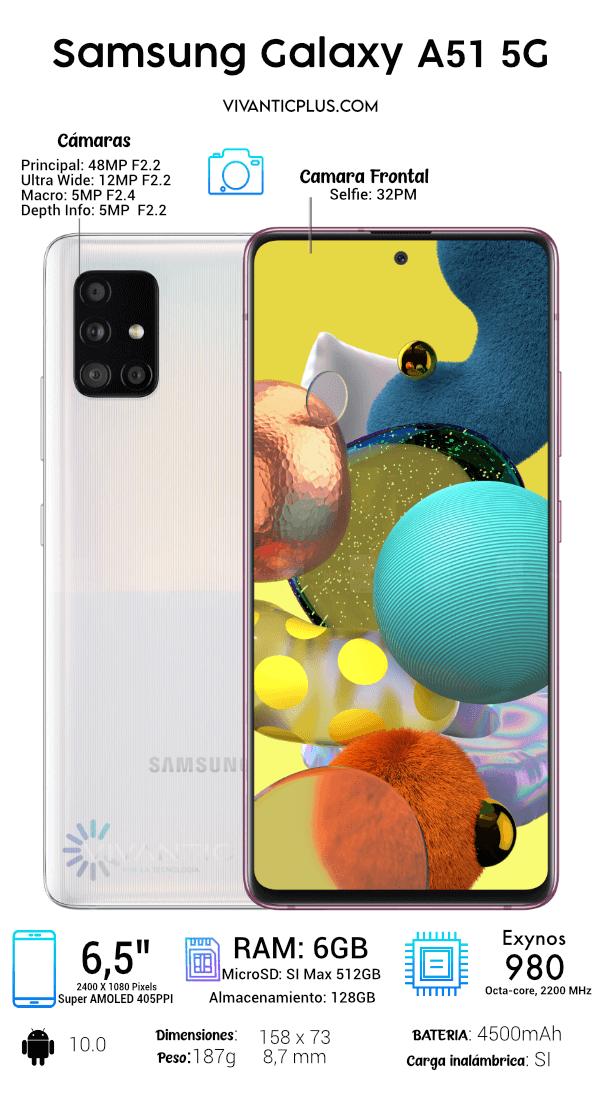Samsung Galaxy A51 5g Especificaciones